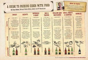 Thatchers Guide to Pairing Cider with Food